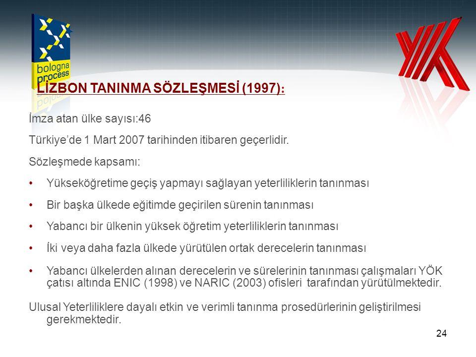 24 İmza atan ülke sayısı:46 Türkiye'de 1 Mart 2007 tarihinden itibaren geçerlidir. Sözleşmede kapsamı: Yükseköğretime geçiş yapmayı sağlayan yeterlili