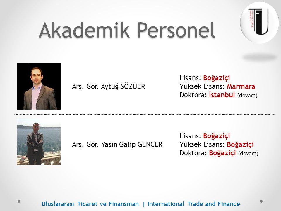 Akademik Personel Arş.Gör. Ayberk ŞEKER Lisans: Yıldız Teknik Yüksek Lisans: Yalova (devam) Arş.