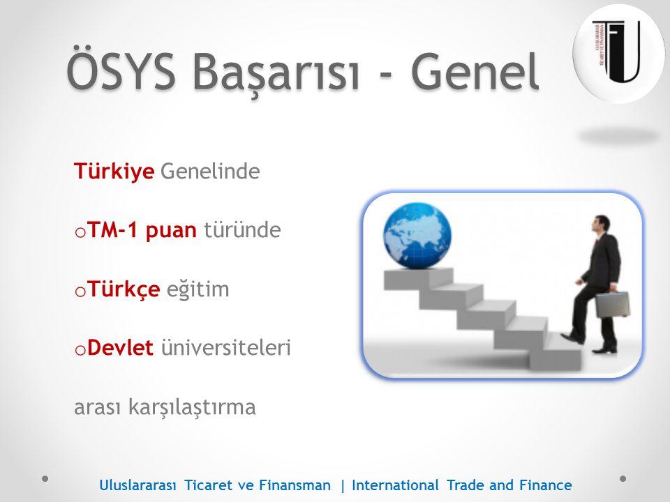 ÖSYS Başarısı - Genel Uluslararası Ticaret ve Finansman | International Trade and Finance Türkiye genelinde 6 üniversite 2013-14 taban puanlar 2013 yılı ve 2014 yılı taban puanlarına göre YALOVA UTF 2(İnci) 2013 yılı ve 2014 yılı taban puanlarına göre YALOVA UTF 2(İnci)