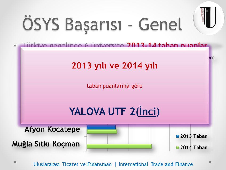ÖSYS Başarısı - Genel Uluslararası Ticaret ve Finansman | International Trade and Finance Türkiye genelinde 6 üniversite 2013-14 tavan puanlar 2013 yılı tavan puanlarına göre YALOVA UTF 1(İnci) 2014 yılı tavan puanlarına göre YALOVA UTF 2(İnci) 2013 yılı tavan puanlarına göre YALOVA UTF 1(İnci) 2014 yılı tavan puanlarına göre YALOVA UTF 2(İnci)