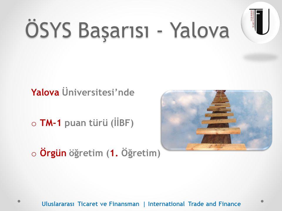 ÖSYS Başarısı - Yalova Yalova Üniversitesi'nde TM-1 puan Örgün (1.) 2013-14 Taban Puanları Uluslararası Ticaret ve Finansman | International Trade and Finance 2013 yılı taban puanlarına göre Türkçe eğitimde YALOVA UTF 1(İnci) 2014 yılı taban puanlarına göre Türkçe eğitimde YALOVA UTF 1(İnci) 2013 yılı taban puanlarına göre Türkçe eğitimde YALOVA UTF 1(İnci) 2014 yılı taban puanlarına göre Türkçe eğitimde YALOVA UTF 1(İnci)