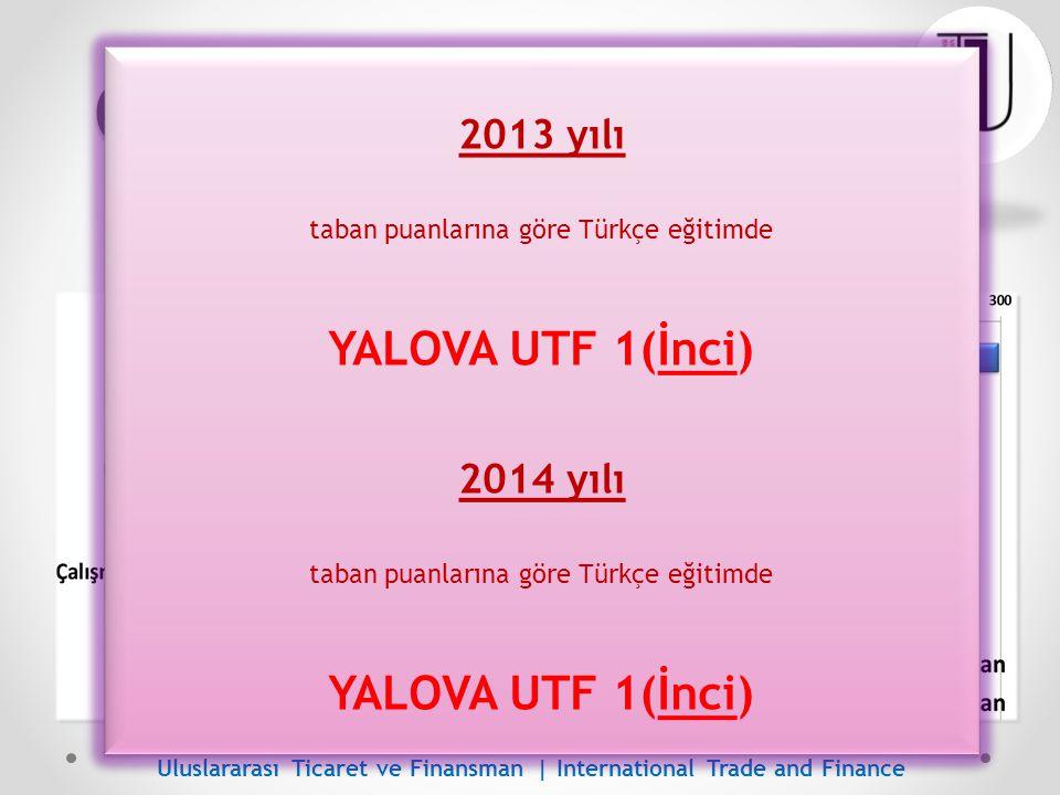 ÖSYS Başarısı - Yalova Uluslararası Ticaret ve Finansman | International Trade and Finance Yalova Üniversitesi'nde TM-1 puan Örgün (1.) 2013-14 Tavan Puanları 2013 yılı tavan puanlarına göre YALOVA UTF 2(İnci) 2014 yılı tavan puanlarına göre YALOVA UTF 1(İnci) 2013 yılı tavan puanlarına göre YALOVA UTF 2(İnci) 2014 yılı tavan puanlarına göre YALOVA UTF 1(İnci)