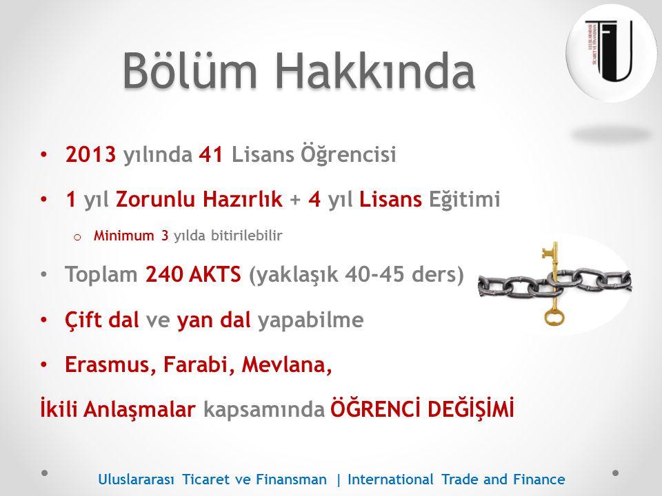 Programlar Lisans – Örgün Öğretim o Uluslararası Ticaret ve Finansman o İkinci Öğretim Yok (Fakülte'de Tek) Yüksek Lisans – Tezsiz o Bankacılık ve Finans o Uluslararası Ticaret Yüksek Lisans – Tezli o Uluslararası Ticaret ve Finansman DOKTORA – Türkiye'de İLK ve TEK o Uluslararası Ticaret ve Finansman Uluslararası Ticaret ve Finansman | International Trade and Finance