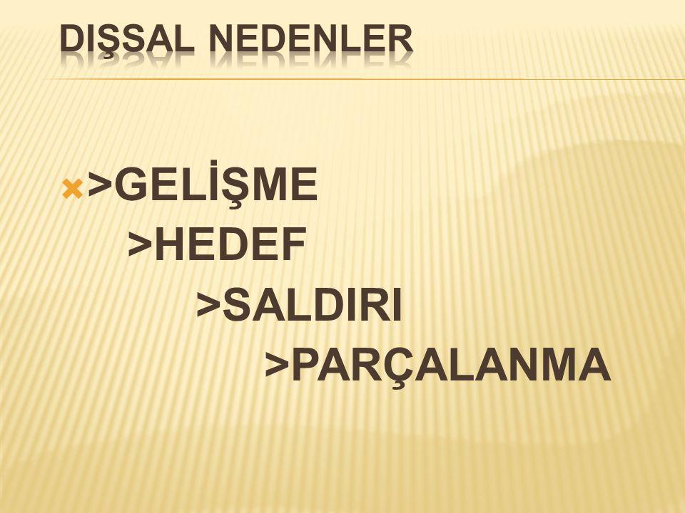  >GELİŞME >HEDEF >SALDIRI >PARÇALANMA