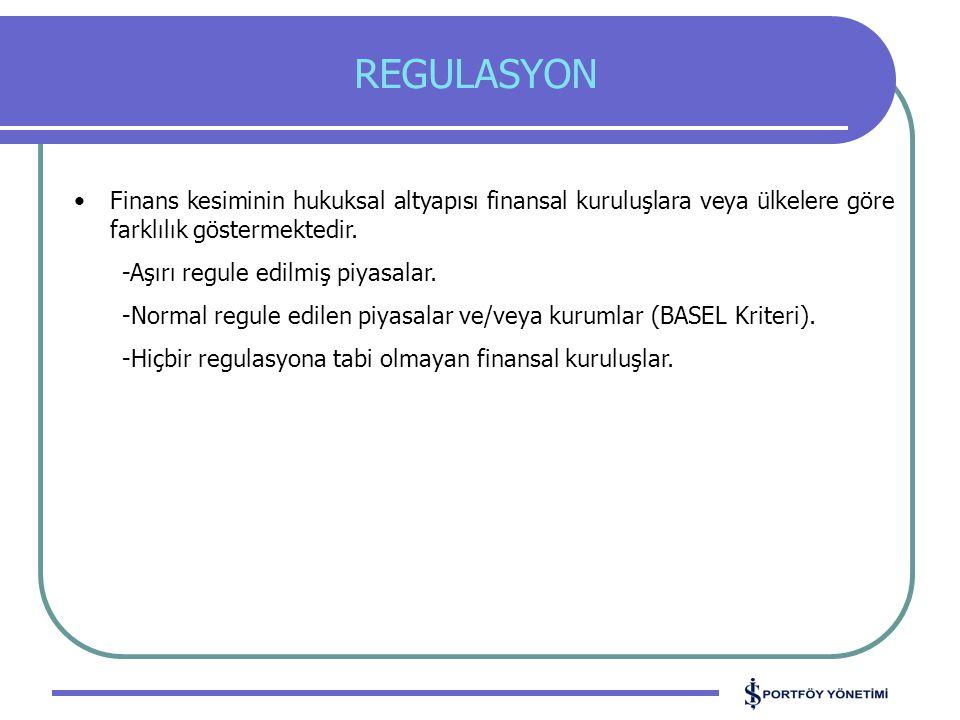 REGULASYON Finans kesiminin hukuksal altyapısı finansal kuruluşlara veya ülkelere göre farklılık göstermektedir. -Aşırı regule edilmiş piyasalar. -Nor