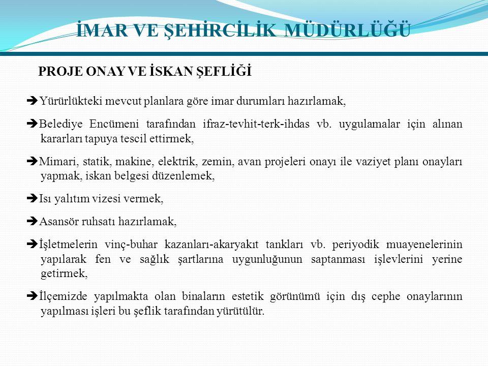  Yürürlükteki mevcut planlara göre imar durumları hazırlamak,  Belediye Encümeni tarafından ifraz-tevhit-terk-ihdas vb. uygulamalar için alınan kara