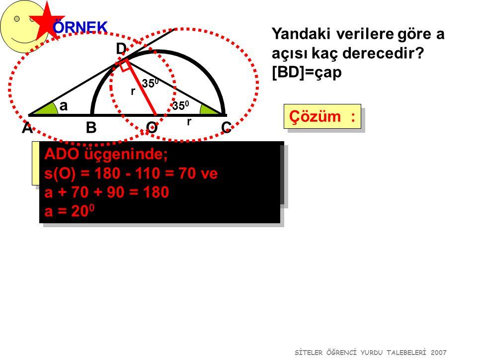 SİTELER ÖĞRENCİ YURDU TALEBELERİ 2007 ÖRNEK Yandaki verilere göre a açısı kaç derecedir? [BD]=çap Çözüm : Çözüm : 35 0 a ABC D Merkezden kirişin değme