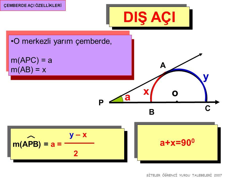 SİTELER ÖĞRENCİ YURDU TALEBELERİ 2007 ÇEMBERDE AÇI ÖZELLİKLERİ DIŞ AÇI O merkezli yarım çemberde, m(APC) = a m(AB) = x o A B P a y – x m(APB) = a = 2