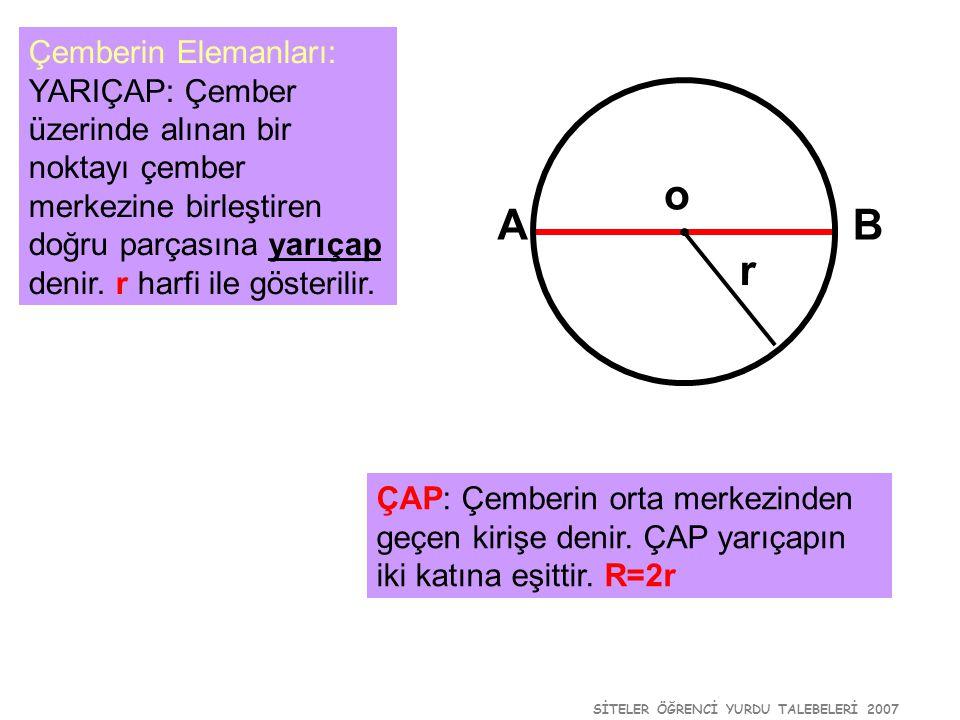SİTELER ÖĞRENCİ YURDU TALEBELERİ 2007 o r KL d 2 :kesen T d 1 :kesen C D B A kiriş çap Çember üzerindeki iki noktayı birleştiren doğru parçasına kiriş denir.