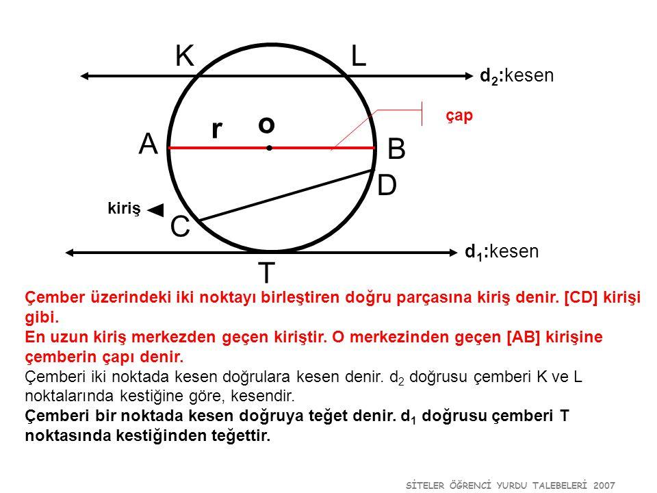 SİTELER ÖĞRENCİ YURDU TALEBELERİ 2007 o r KL d 2 :kesen T d 1 :kesen C D B A kiriş çap Çember üzerindeki iki noktayı birleştiren doğru parçasına kiriş