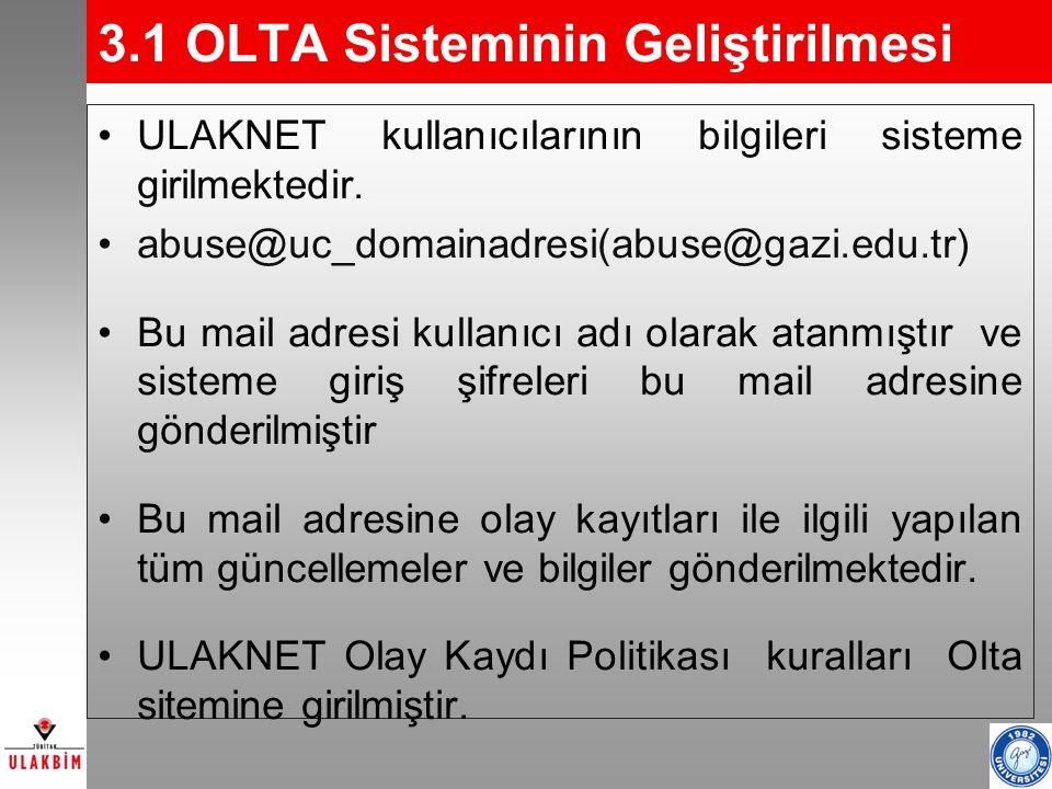 11 3.1 OLTA Sisteminin Geliştirilmesi ULAKNET kullanıcılarının bilgileri sisteme girilmektedir. abuse@uc_domainadresi(abuse@gazi.edu.tr) Bu mail adres