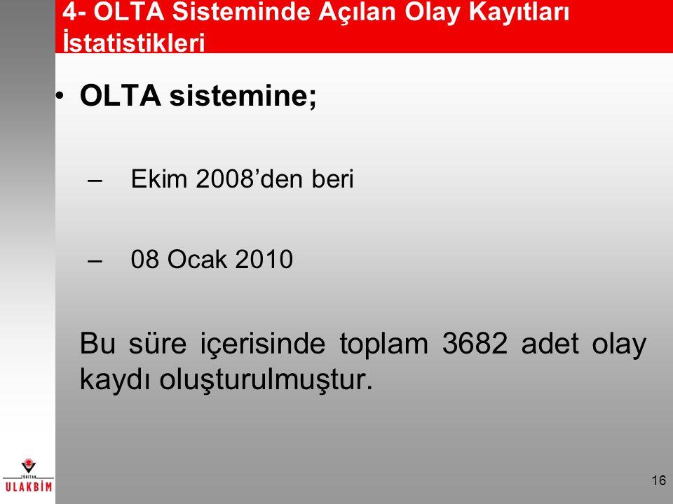 16 4- OLTA Sisteminde Açılan Olay Kayıtları İstatistikleri OLTA sistemine; – Ekim 2008'den beri – 08 Ocak 2010 Bu süre içerisinde toplam 3682 adet ola