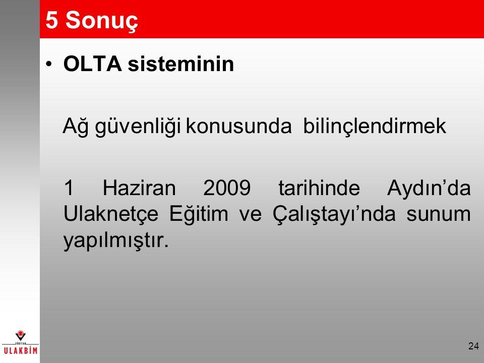 24 OLTA sisteminin Ağ güvenliği konusunda bilinçlendirmek 1 Haziran 2009 tarihinde Aydın'da Ulaknetçe Eğitim ve Çalıştayı'nda sunum yapılmıştır. 5 Son