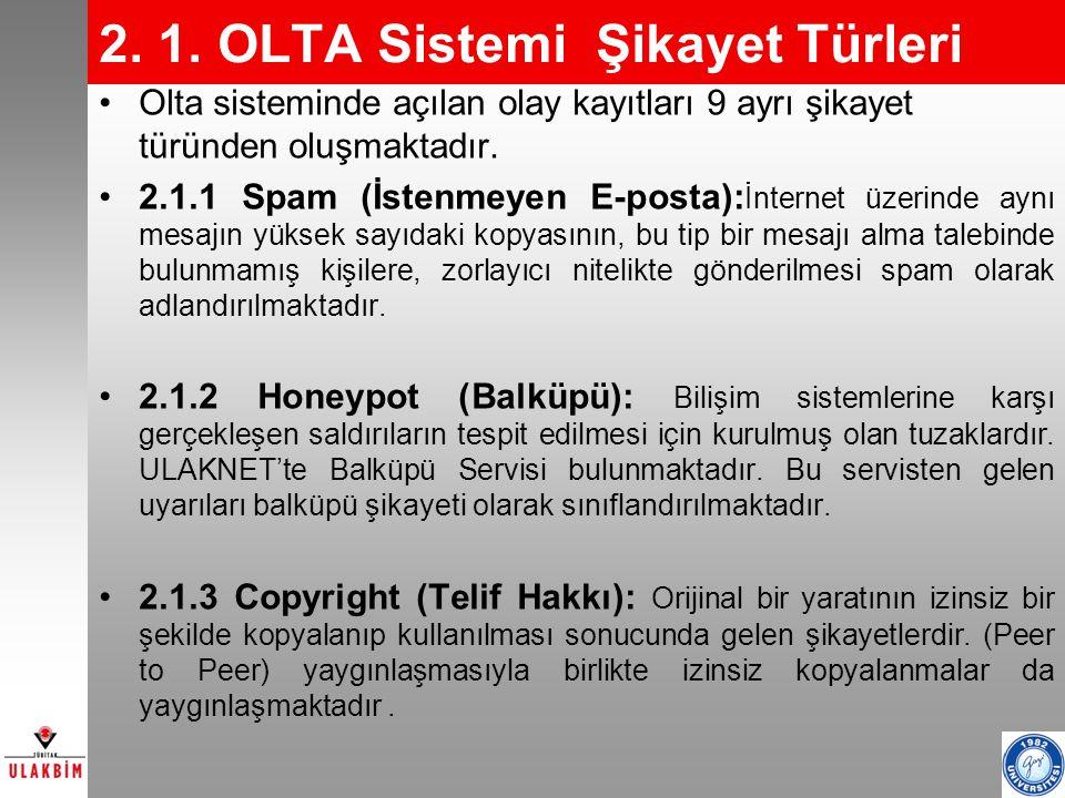 7 2. 1. OLTA Sistemi Şikayet Türleri Olta sisteminde açılan olay kayıtları 9 ayrı şikayet türünden oluşmaktadır. 2.1.1 Spam (İstenmeyen E-posta): İnte