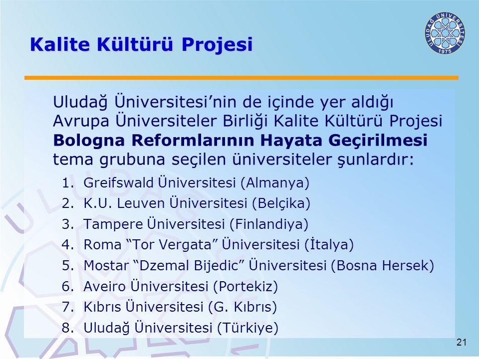 21 Kalite Kültürü Projesi Uludağ Üniversitesi'nin de içinde yer aldığı Avrupa Üniversiteler Birliği Kalite Kültürü Projesi Bologna Reformlarının Hayata Geçirilmesi tema grubuna seçilen üniversiteler şunlardır: 1.Greifswald Üniversitesi (Almanya) 2.K.U.