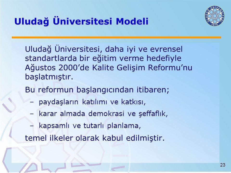 23 Uludağ Üniversitesi Modeli Uludağ Üniversitesi, daha iyi ve evrensel standartlarda bir eğitim verme hedefiyle Ağustos 2000'de Kalite Gelişim Reformu'nu başlatmıştır.
