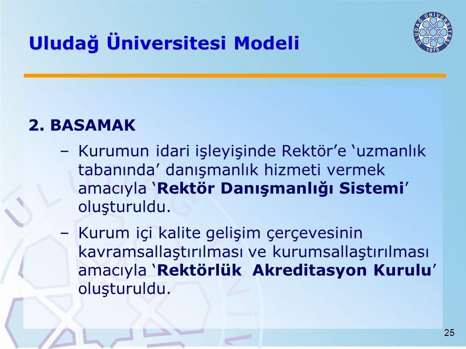 25 Uludağ Üniversitesi Modeli 2. BASAMAK –Kurumun idari işleyişinde Rektör'e 'uzmanlık tabanında' danışmanlık hizmeti vermek amacıyla 'Rektör Danışman