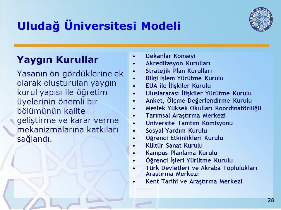 28 Uludağ Üniversitesi Modeli Yaygın Kurullar Yasanın ön gördüklerine ek olarak oluşturulan yaygın kurul yapısı ile öğretim üyelerinin önemli bir bölümünün kalite geliştirme ve karar verme mekanizmalarına katkıları sağlandı.