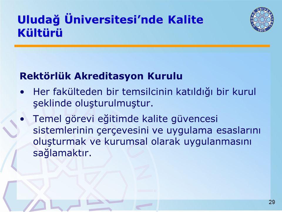 29 Uludağ Üniversitesi'nde Kalite Kültürü Rektörlük Akreditasyon Kurulu Her fakülteden bir temsilcinin katıldığı bir kurul şeklinde oluşturulmuştur.
