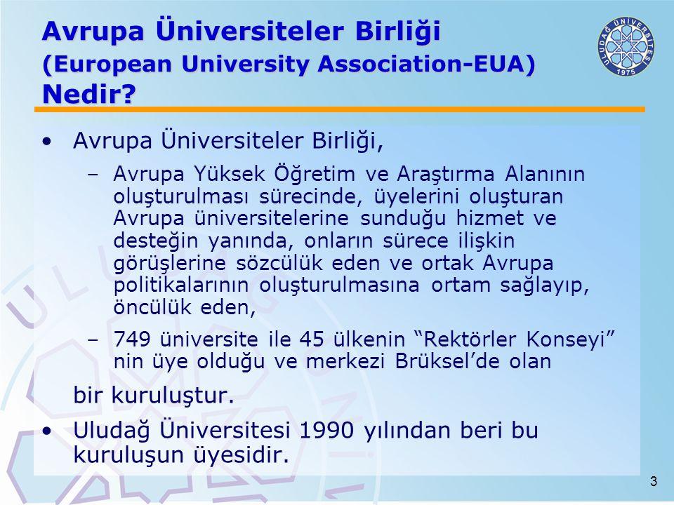 3 Avrupa Üniversiteler Birliği (European University Association-EUA) Nedir? Avrupa Üniversiteler Birliği, –Avrupa Yüksek Öğretim ve Araştırma Alanının
