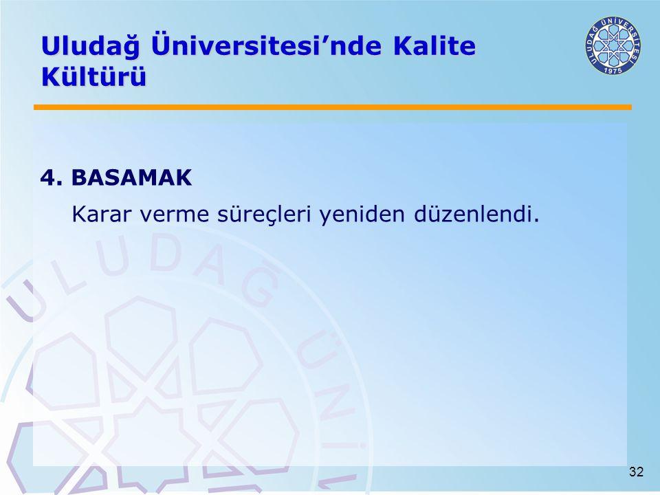 32 Uludağ Üniversitesi'nde Kalite Kültürü 4. BASAMAK Karar verme süreçleri yeniden düzenlendi.
