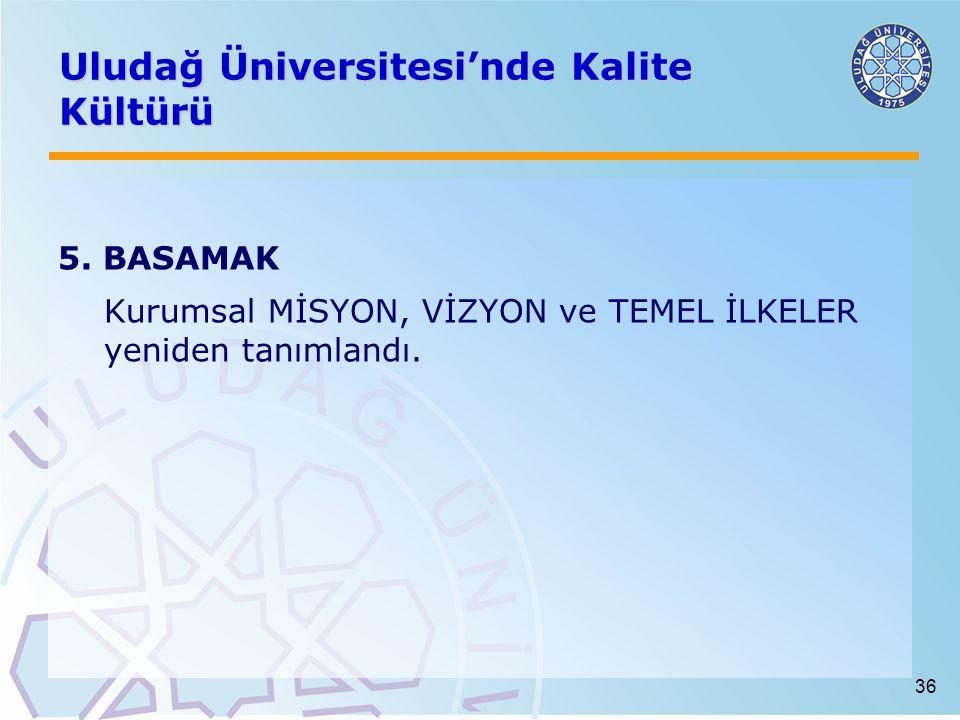 36 Uludağ Üniversitesi'nde Kalite Kültürü 5. BASAMAK Kurumsal MİSYON, VİZYON ve TEMEL İLKELER yeniden tanımlandı.