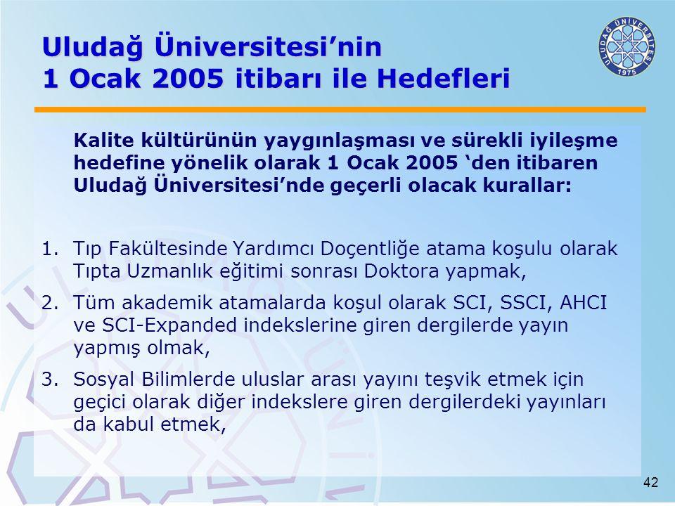 42 Uludağ Üniversitesi'nin 1 Ocak 2005 itibarı ile Hedefleri Kalite kültürünün yaygınlaşması ve sürekli iyileşme hedefine yönelik olarak 1 Ocak 2005 '
