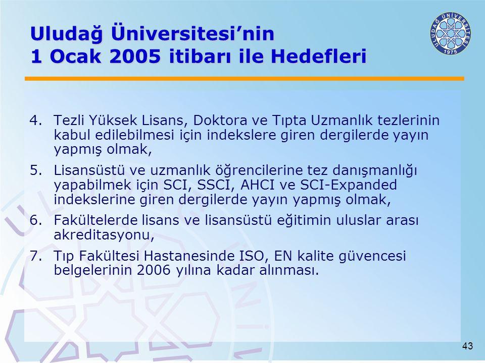 43 Uludağ Üniversitesi'nin 1 Ocak 2005 itibarı ile Hedefleri 4.Tezli Yüksek Lisans, Doktora ve Tıpta Uzmanlık tezlerinin kabul edilebilmesi için indek