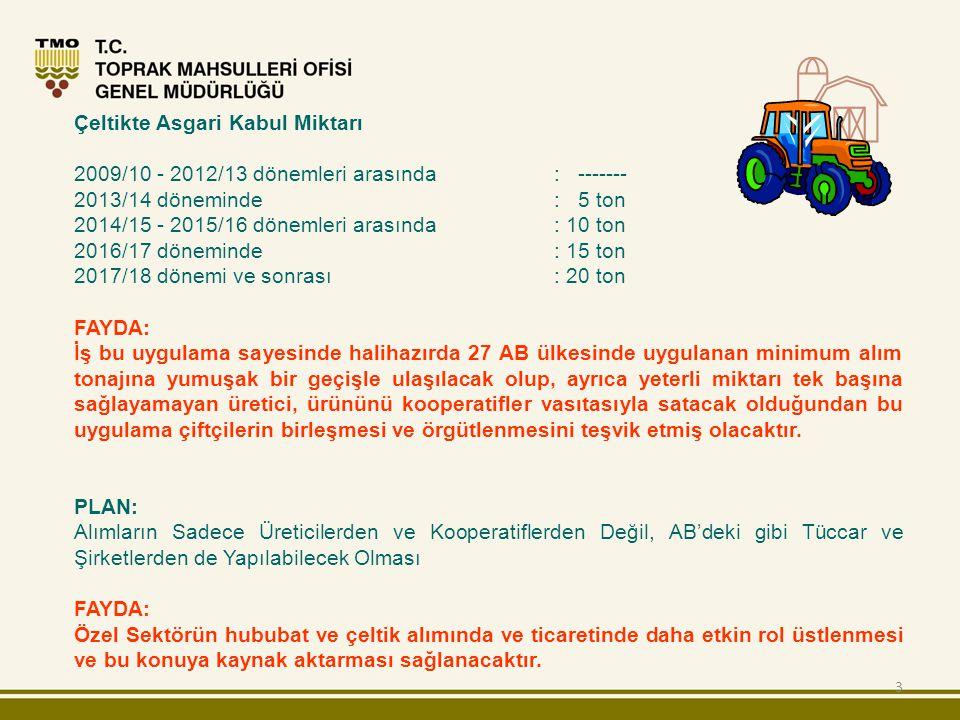 3 Çeltikte Asgari Kabul Miktarı 2009/10 - 2012/13 dönemleri arasında: ------- 2013/14 döneminde : 5 ton 2014/15 - 2015/16 dönemleri arasında : 10 ton 2016/17 döneminde: 15 ton 2017/18 dönemi ve sonrası: 20 ton FAYDA: İş bu uygulama sayesinde halihazırda 27 AB ülkesinde uygulanan minimum alım tonajına yumuşak bir geçişle ulaşılacak olup, ayrıca yeterli miktarı tek başına sağlayamayan üretici, ürününü kooperatifler vasıtasıyla satacak olduğundan bu uygulama çiftçilerin birleşmesi ve örgütlenmesini teşvik etmiş olacaktır.