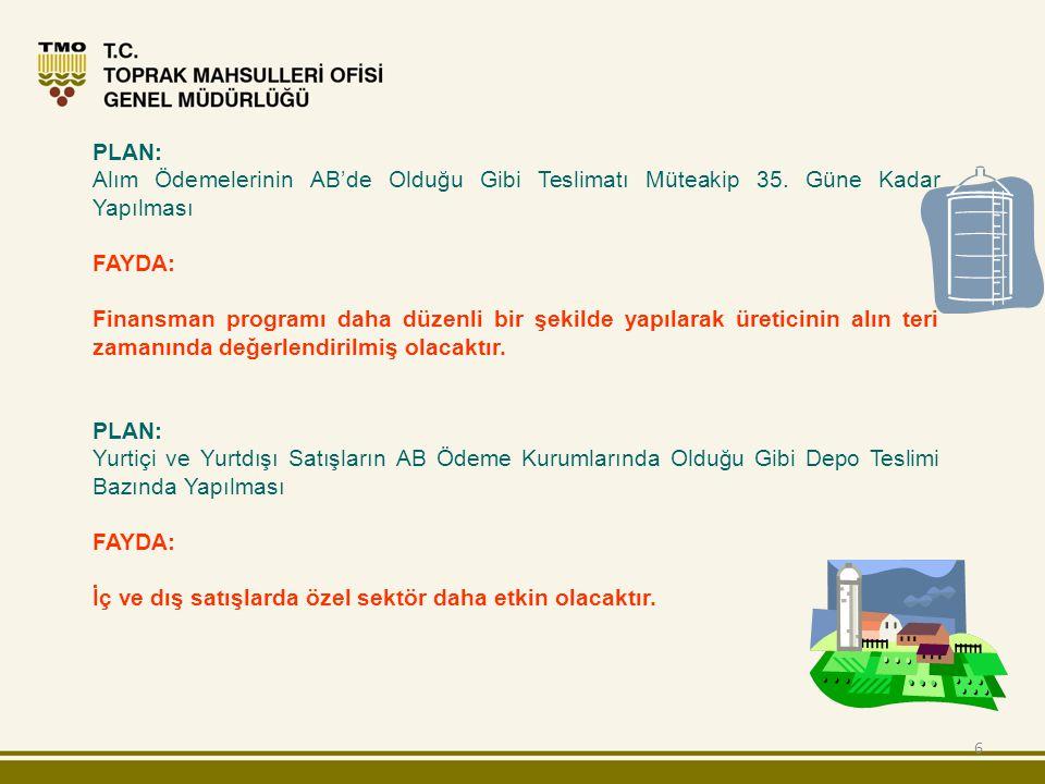 6 PLAN: Alım Ödemelerinin AB'de Olduğu Gibi Teslimatı Müteakip 35. Güne Kadar Yapılması FAYDA: Finansman programı daha düzenli bir şekilde yapılarak ü