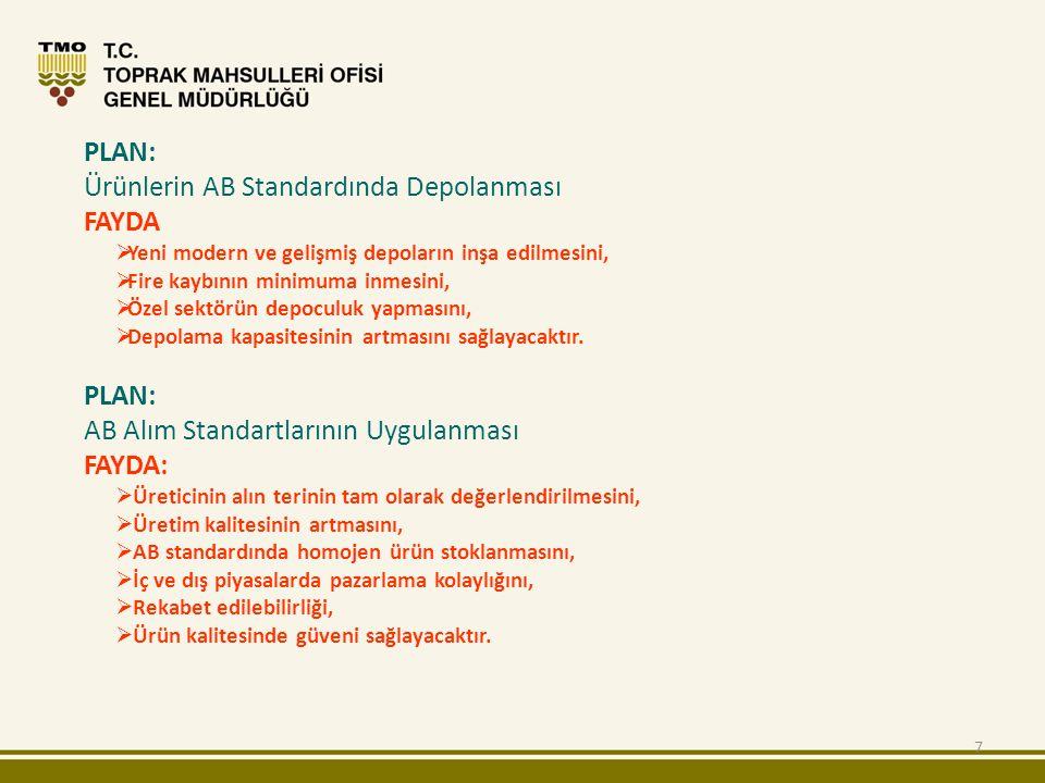 7 PLAN: Ürünlerin AB Standardında Depolanması FAYDA  Yeni modern ve gelişmiş depoların inşa edilmesini,  Fire kaybının minimuma inmesini,  Özel sek