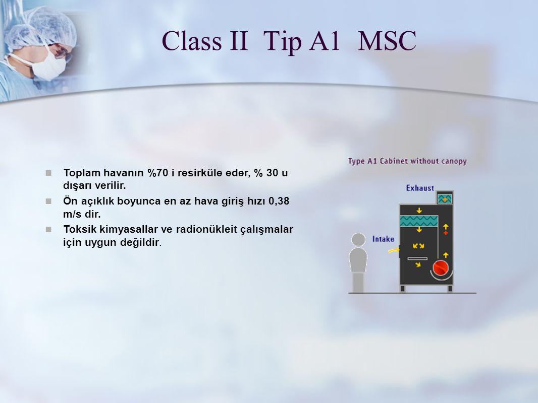 Class II Tip A1 MSC Toplam havanın %70 i resirküle eder, % 30 u dışarı verilir. Ön açıklık boyunca en az hava giriş hızı 0,38 m/s dir. Toksik kimyasal