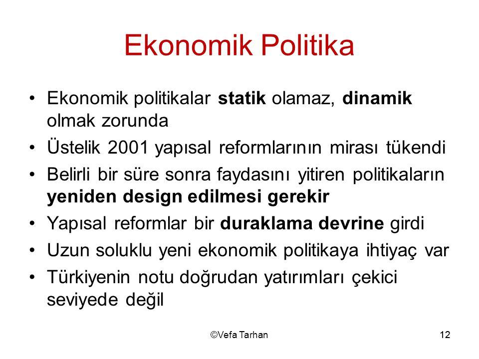 12 Ekonomik Politika Ekonomik politikalar statik olamaz, dinamik olmak zorunda Üstelik 2001 yapısal reformlarının mirası tükendi Belirli bir süre sonr