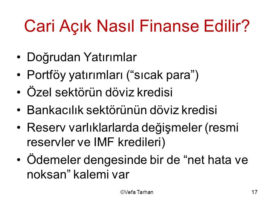"""17 Cari Açık Nasıl Finanse Edilir? Doğrudan Yatırımlar Portföy yatırımları (""""sıcak para"""") Özel sektörün döviz kredisi Bankacılık sektörünün döviz kred"""