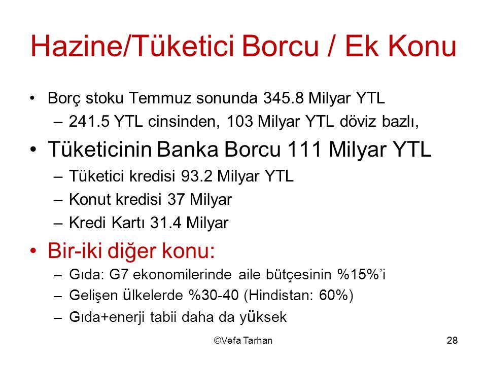 28 Hazine/Tüketici Borcu / Ek Konu Borç stoku Temmuz sonunda 345.8 Milyar YTL –241.5 YTL cinsinden, 103 Milyar YTL döviz bazlı, Tüketicinin Banka Borc