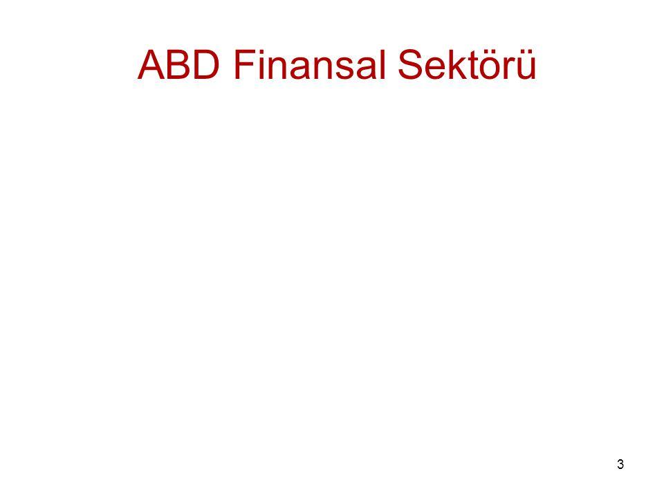 3 ABD Finansal Sektörü