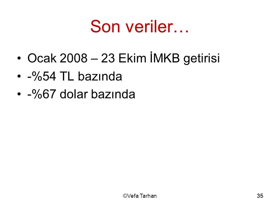 35 Son veriler… Ocak 2008 – 23 Ekim İMKB getirisi -%54 TL bazında -%67 dolar bazında ©Vefa Tarhan35
