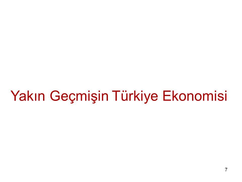 7 Yakın Geçmişin Türkiye Ekonomisi
