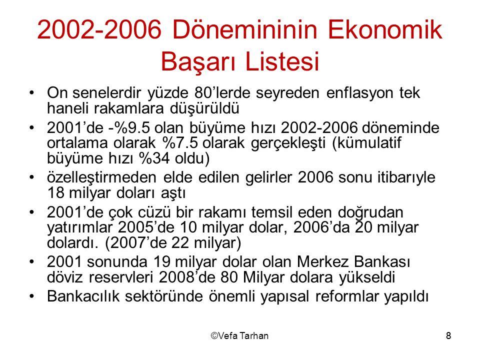8 2002-2006 Dönemininin Ekonomik Başarı Listesi On senelerdir yüzde 80'lerde seyreden enflasyon tek haneli rakamlara düşürüldü 2001'de -%9.5 olan büyü