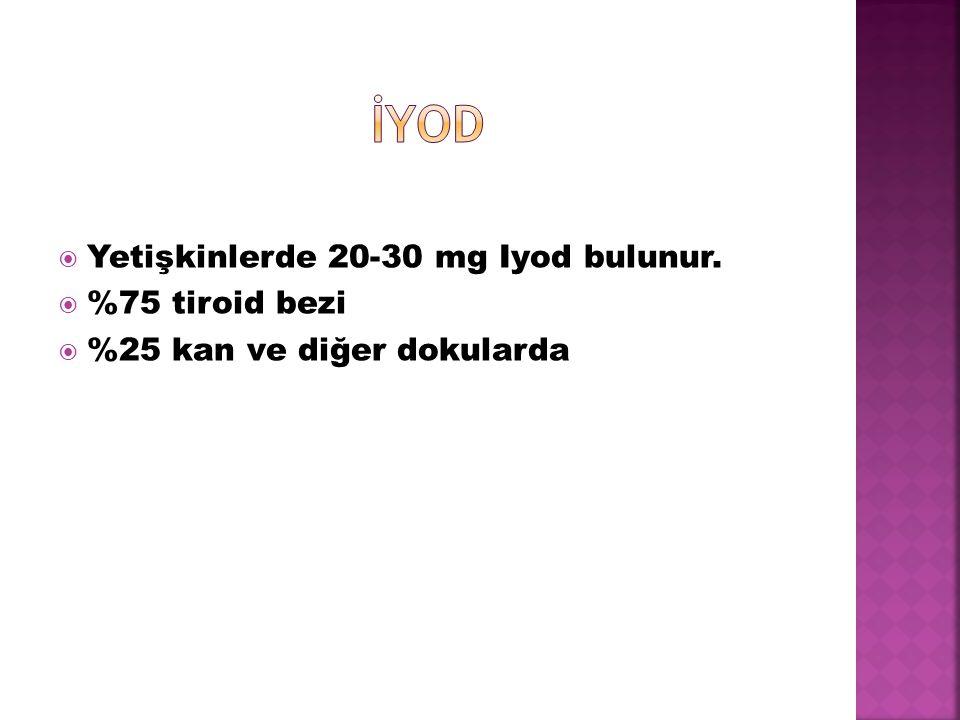  Yetişkinlerde 20-30 mg Iyod bulunur.  %75 tiroid bezi  %25 kan ve diğer dokularda