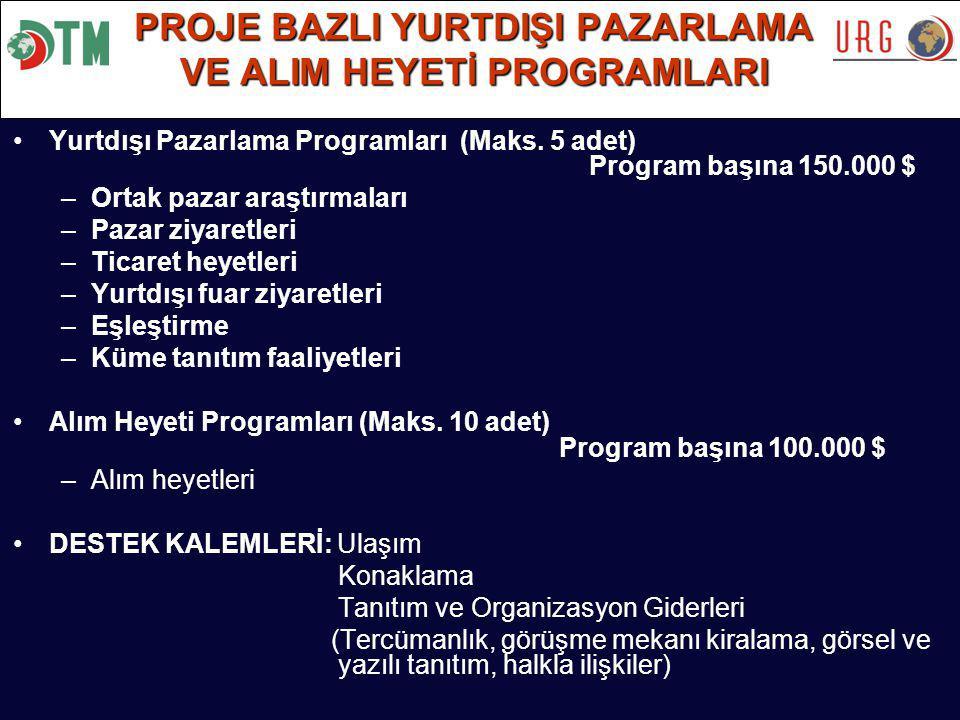 PROJE BAZLI YURTDIŞI PAZARLAMA VE ALIM HEYETİ PROGRAMLARI Yurtdışı Pazarlama Programları (Maks.