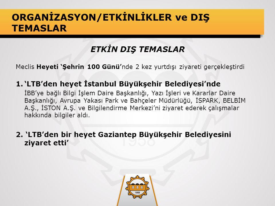 ORGANİZASYON/ETKİNLİKLER ve DIŞ TEMASLAR ETKİN DIŞ TEMASLAR Meclis Heyeti 'Şehrin 100 Günü'nde 2 kez yurtdışı ziyareti gerçekleştirdi 1.'LTB'den heyet