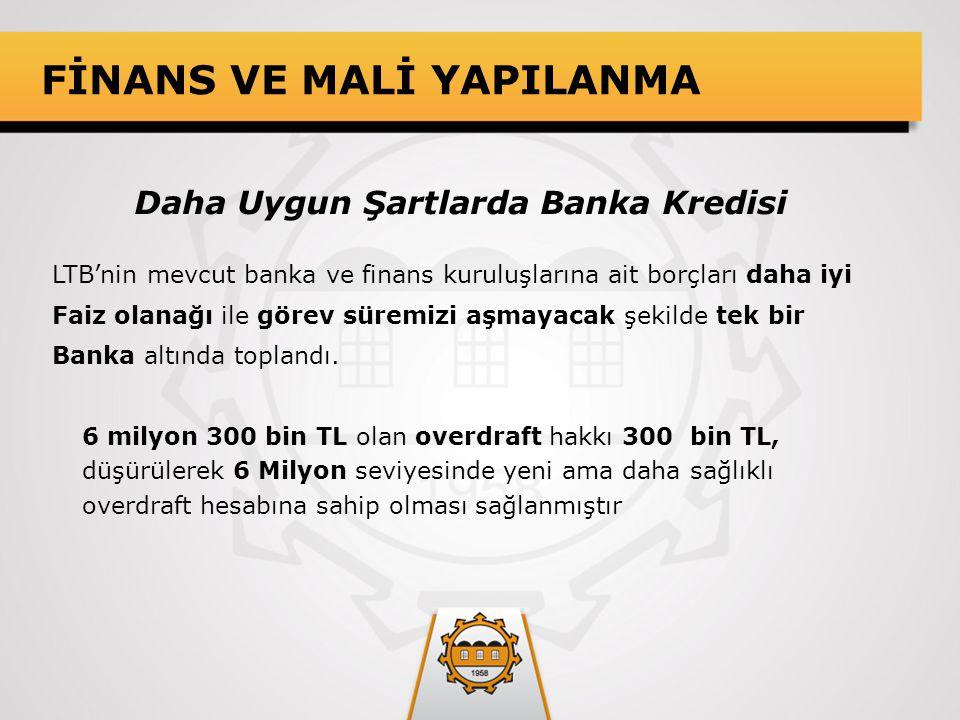 FİNANS VE MALİ YAPILANMA Daha Uygun Şartlarda Banka Kredisi LTB'nin mevcut banka ve finans kuruluşlarına ait borçları daha iyi Faiz olanağı ile görev