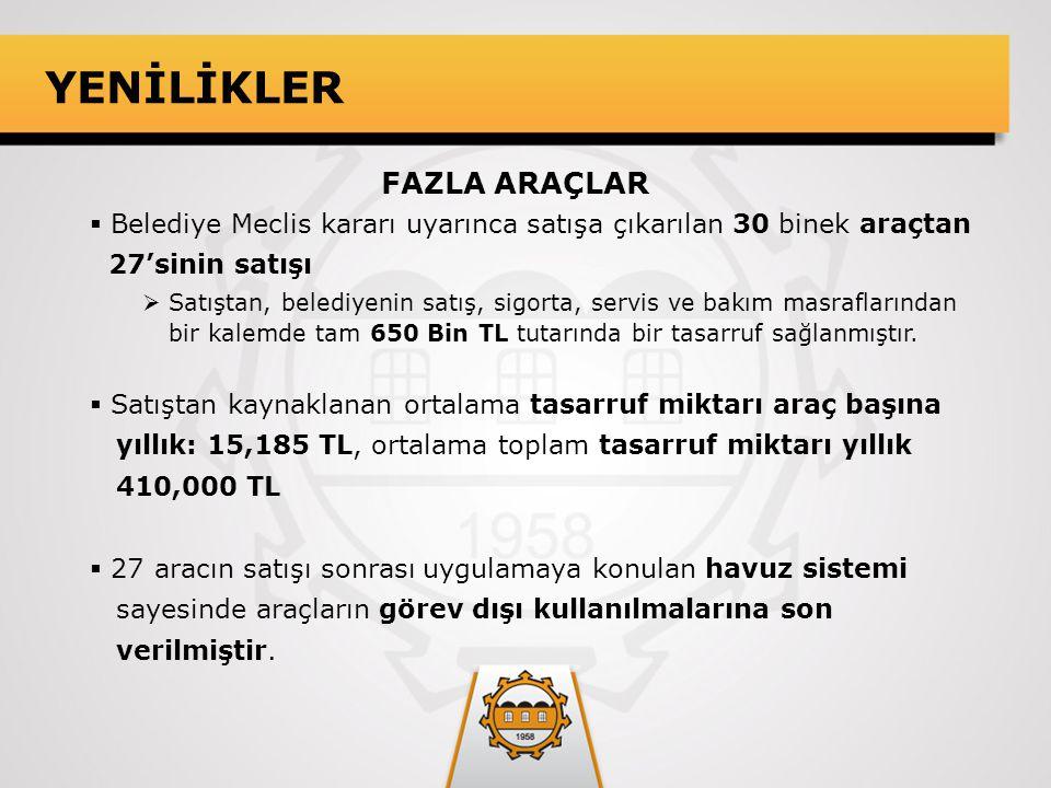 YENİLİKLER FAZLA ARAÇLAR  Belediye Meclis kararı uyarınca satışa çıkarılan 30 binek araçtan 27'sinin satışı  Satıştan, belediyenin satış, sigorta, s