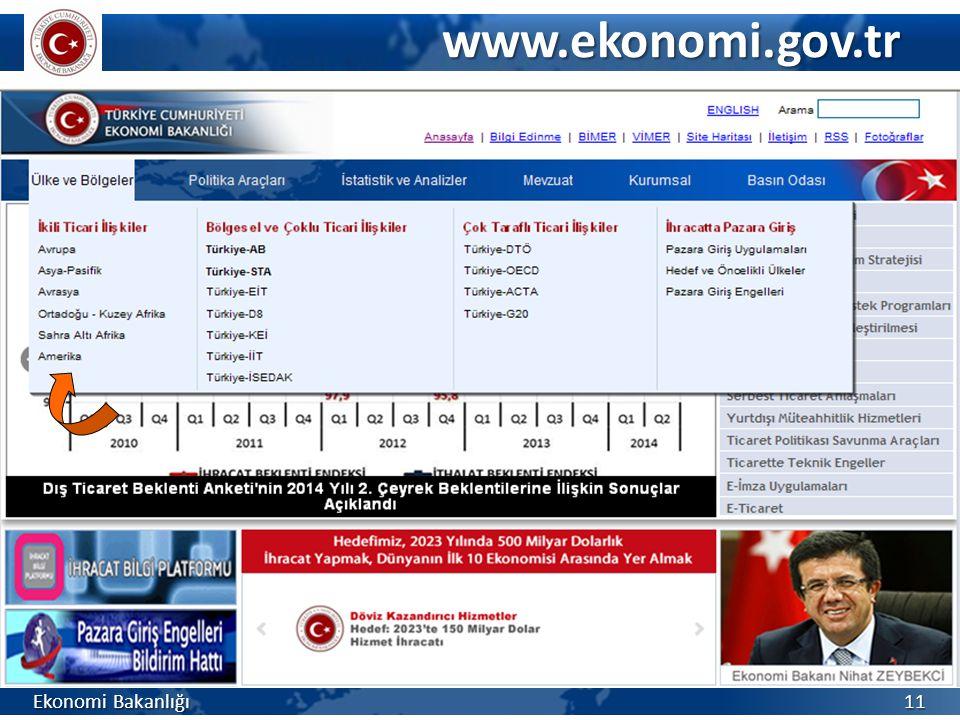 www.ekonomi.gov.tr 11