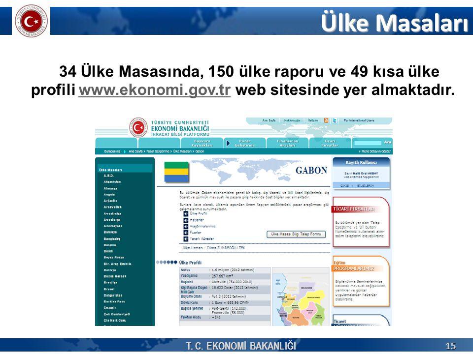 T. C. EKONOMİ BAKANLIĞI 34 Ülke Masasında, 150 ülke raporu ve 49 kısa ülke profili www.ekonomi.gov.tr web sitesinde yer almaktadır.www.ekonomi.gov.tr