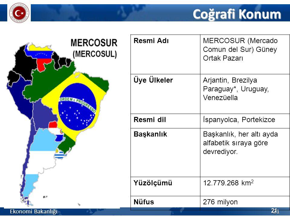 Coğrafi Konum Ekonomi Bakanlığı 21 21 Resmi AdıMERCOSUR (Mercado Comun del Sur) Güney Ortak Pazarı Üye ÜlkelerArjantin, Brezilya Paraguay*, Uruguay, Venezüella Resmi dilİspanyolca, Portekizce BaşkanlıkBaşkanlık, her altı ayda alfabetik sıraya göre devrediyor.