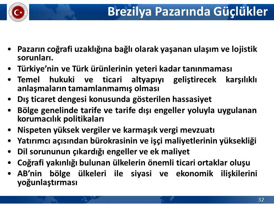 Pazarın coğrafi uzaklığına bağlı olarak yaşanan ulaşım ve lojistik sorunları. Türkiye'nin ve Türk ürünlerinin yeteri kadar tanınmaması Temel hukuki ve