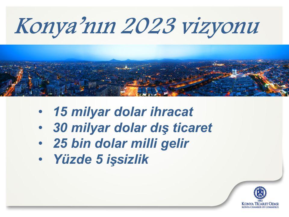 Konya'nın 2023 vizyonu 15 milyar dolar ihracat 30 milyar dolar dış ticaret 25 bin dolar milli gelir Yüzde 5 işsizlik