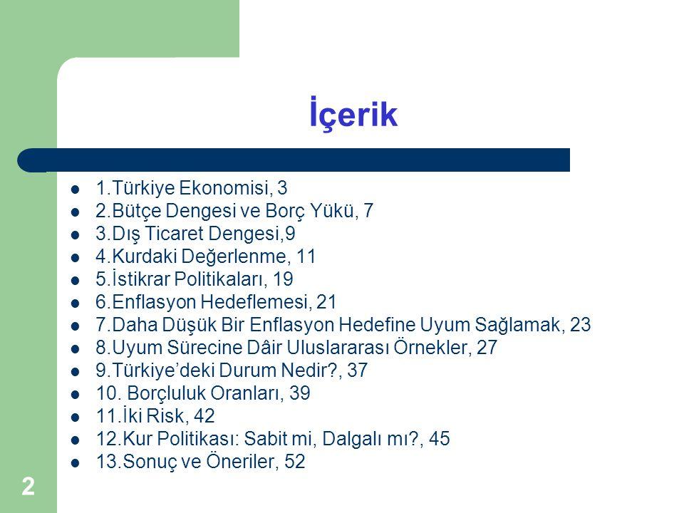 2 İçerik 1.Türkiye Ekonomisi, 3 2.Bütçe Dengesi ve Borç Yükü, 7 3.Dış Ticaret Dengesi,9 4.Kurdaki Değerlenme, 11 5.İstikrar Politikaları, 19 6.Enflasyon Hedeflemesi, 21 7.Daha Düşük Bir Enflasyon Hedefine Uyum Sağlamak, 23 8.Uyum Sürecine Dâir Uluslararası Örnekler, 27 9.Türkiye'deki Durum Nedir?, 37 10.